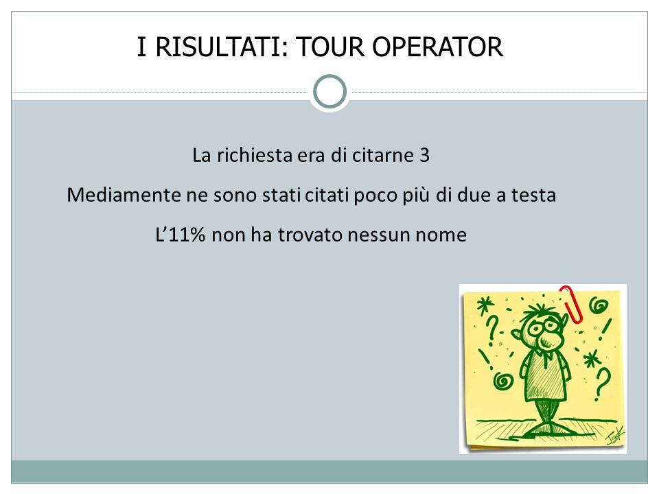 I TOUR OPERATOR PIÙ CITATI Alpitour137 15,7% Francorosso75 8,6% Eden65 7,5% Valtur48 5,5% Veratour30 3,4% Ventaglio16 1,8% Boscolo11 1,3% Club Med11 1,3% Hotelplan8 0,9% Costa7 0,8% Turisanda6 0,7% Settemari7 0,8% Turchese8 0,9% Elefante7 0,8% IGV5 0,6% Marevero5 0,6% Totale citati872 100,0%