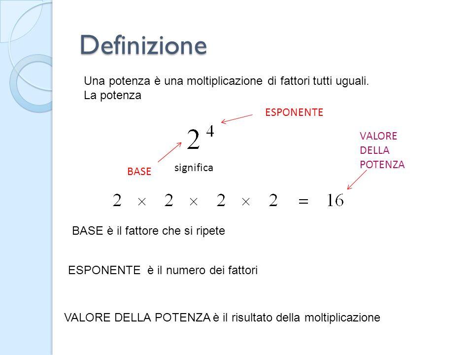 ESEMPIO Facciamolo insieme Si legge Cinque alla seconda Cinque al quadrato La sua base è5 L'esponente è 2 Il suo valore è 25