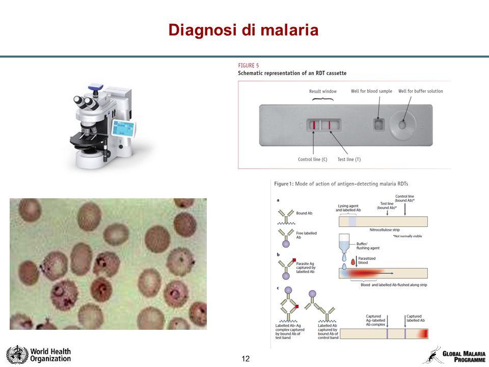 12 Diagnosi di malaria