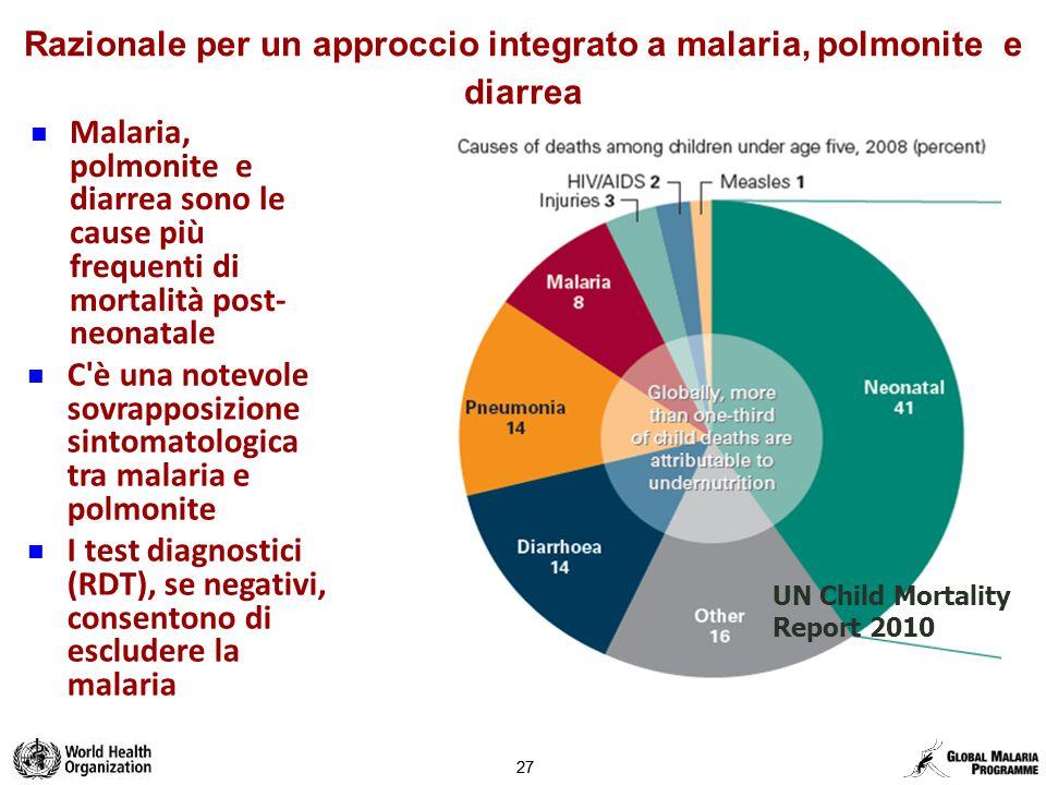 27 C è una notevole sovrapposizione sintomatologica tra malaria e polmonite I test diagnostici (RDT), se negativi, consentono di escludere la malaria Malaria, polmonite e diarrea sono le cause più frequenti di mortalità post- neonatale UN Child Mortality Report 2010 Razionale per un approccio integrato a malaria, polmonite e diarrea
