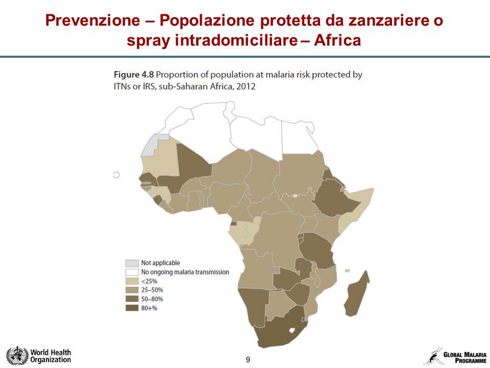 99 Prevenzione – Popolazione protetta da zanzariere o spray intradomiciliare – Africa