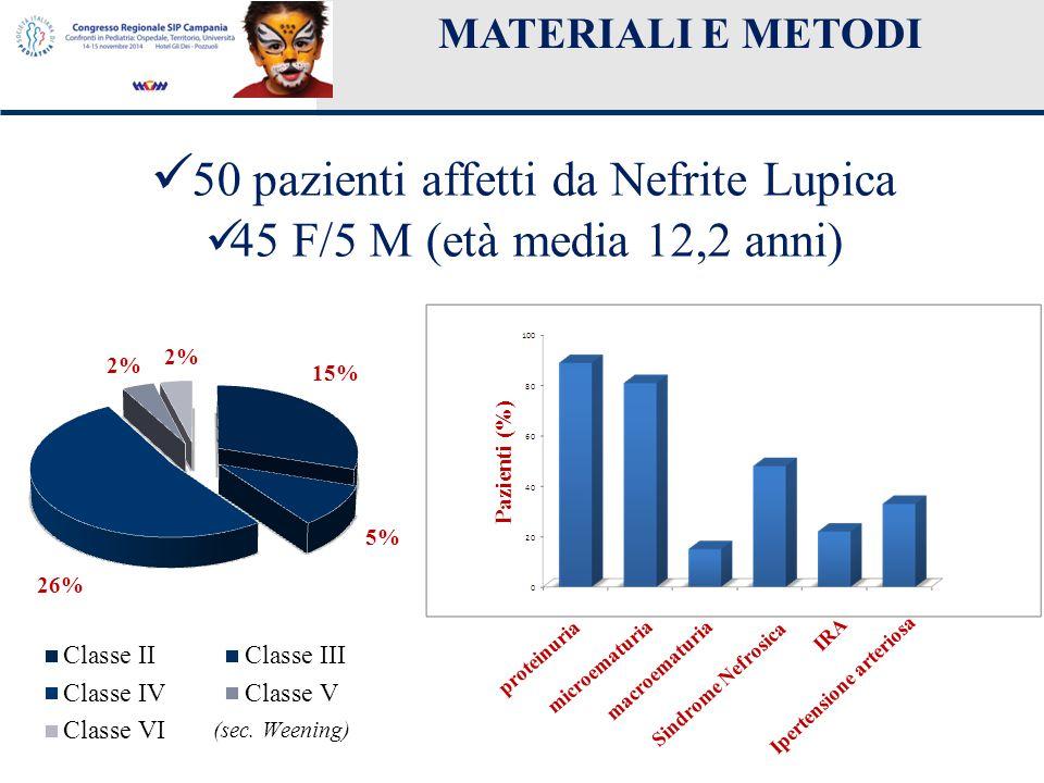 RISULTATI 11/50 (22%) pz (10 F) con Nefrite Lupica presentavano PTI come unica manifestazione d'esordio Classificazione Istologica :  Classe II: 2 casi (18.2%)  Classe III: 3 casi (27.3%)  Classe IV: 6 casi (54.5%) II IV III PLT (10 3 /mm 3 ) Pazienti Valori Piastrinici all'esordio della PT idiopatica Mediana: 53.000/mm 3 Range: 25-92.000/mm 3 ANA-positività All'esordio di PTI: 6/6 All'esordio di LES: 11/11 (sec.
