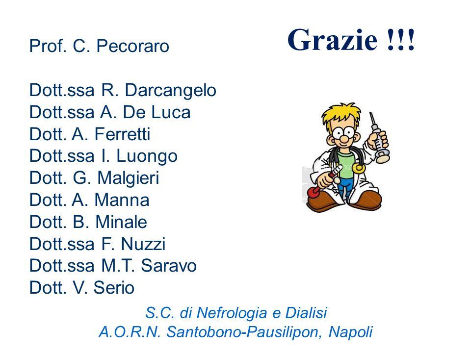 Grazie !!! III Prof. C. Pecoraro Dott.ssa R. Darcangelo Dott.ssa A. De Luca Dott. A. Ferretti Dott.ssa I. Luongo Dott. G. Malgieri Dott. A. Manna Dott