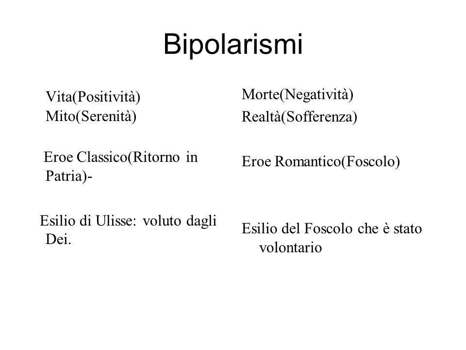 Bipolarismi Vita(Positività) Mito(Serenità) Eroe Classico(Ritorno in Patria)- Esilio di Ulisse: voluto dagli Dei. Morte(Negatività) Realtà(Sofferenza)