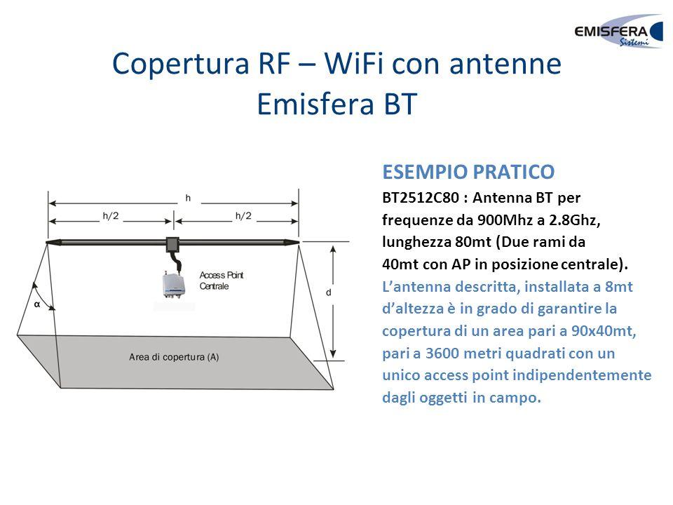 Copertura RF – WiFi con antenne Emisfera BT ESEMPIO PRATICO BT2512C80 : Antenna BT per frequenze da 900Mhz a 2.8Ghz, lunghezza 80mt (Due rami da 40mt