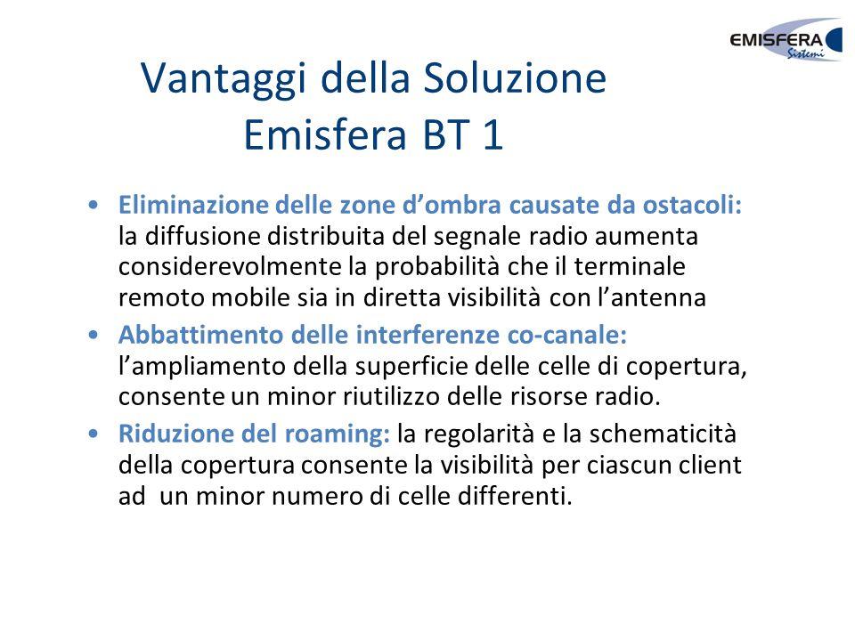 Vantaggi della Soluzione Emisfera BT 1 Eliminazione delle zone d'ombra causate da ostacoli: la diffusione distribuita del segnale radio aumenta consid