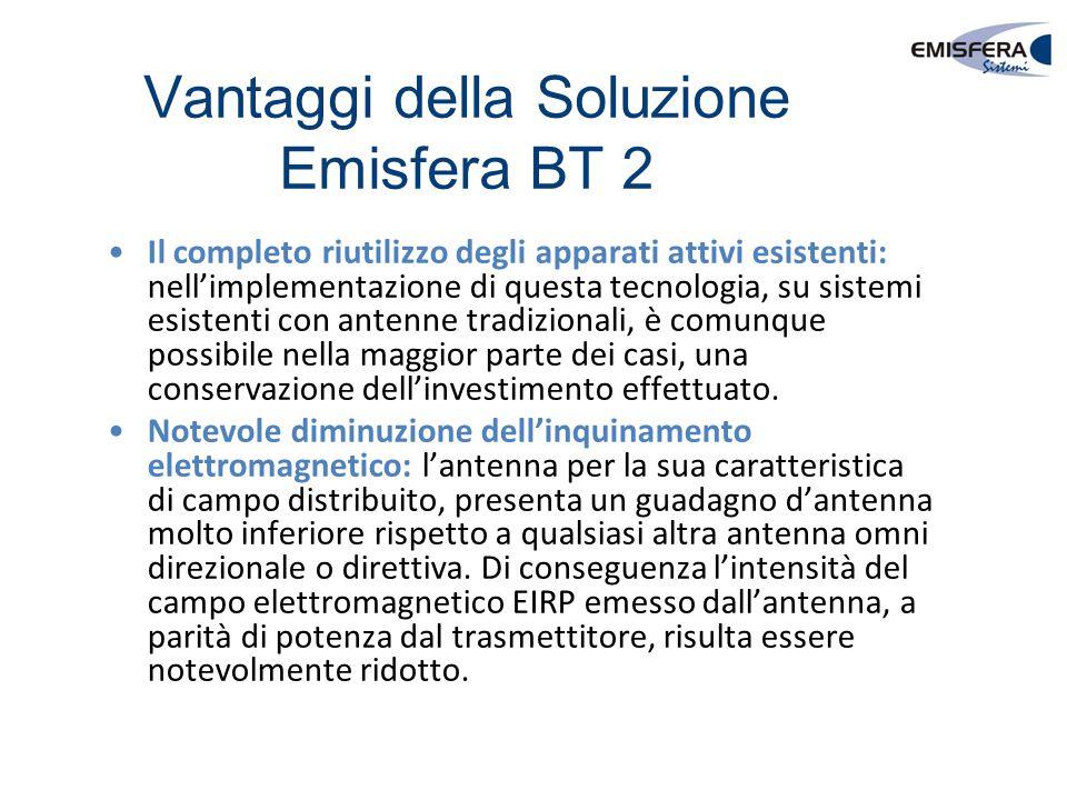 Vantaggi della Soluzione Emisfera BT 2 Il completo riutilizzo degli apparati attivi esistenti: nell'implementazione di questa tecnologia, su sistemi e