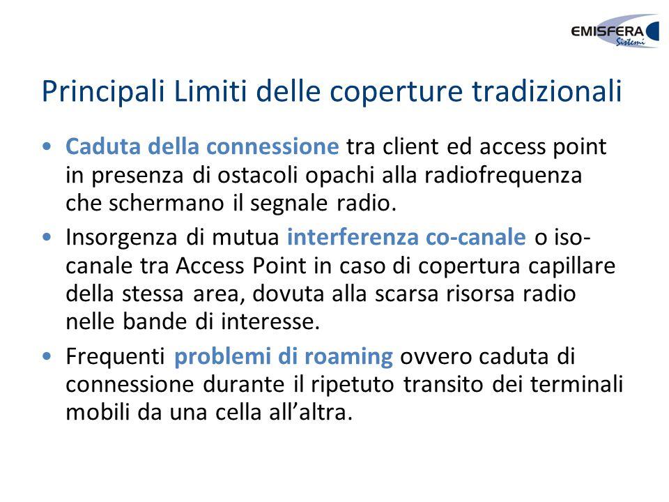 Principali Limiti delle coperture tradizionali Caduta della connessione tra client ed access point in presenza di ostacoli opachi alla radiofrequenza