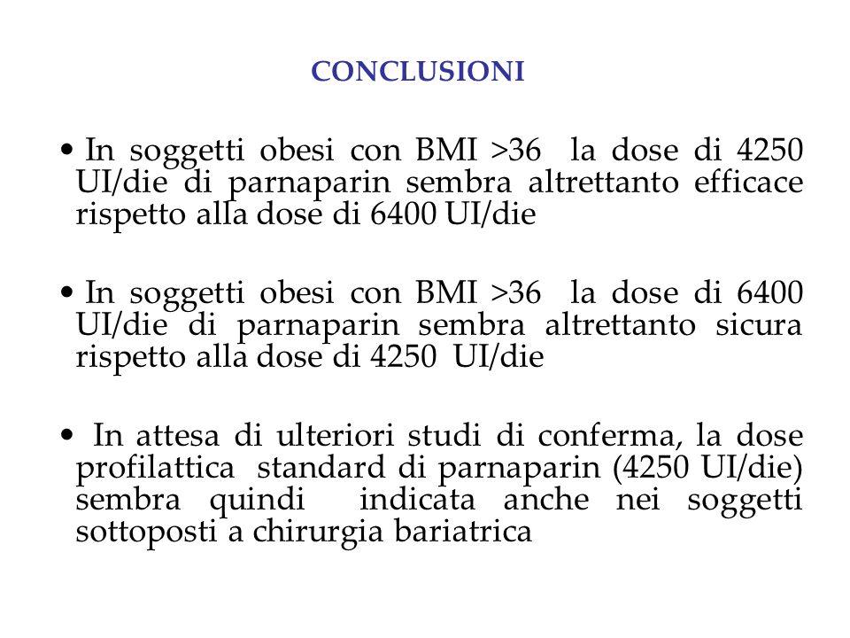 CONCLUSIONI In soggetti obesi con BMI >36 la dose di 4250 UI/die di parnaparin sembra altrettanto efficace rispetto alla dose di 6400 UI/die In sogget