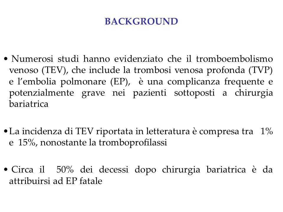 BACKGROUND Numerosi studi hanno evidenziato che il tromboembolismo venoso (TEV), che include la trombosi venosa profonda (TVP) e l'embolia polmonare (