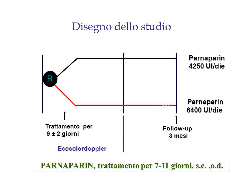 Trattamento per Trattamento per 9 ± 2 giorni Ecocolordoppler Follow-up 3 mesi 3 mesi Parnaparin 4250 UI/die Parnaparin Parnaparin 6400 UI/die 6400 UI/