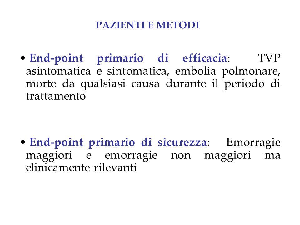 PAZIENTI E METODI End-point primario di efficacia: TVP asintomatica e sintomatica, embolia polmonare, morte da qualsiasi causa durante il periodo di t