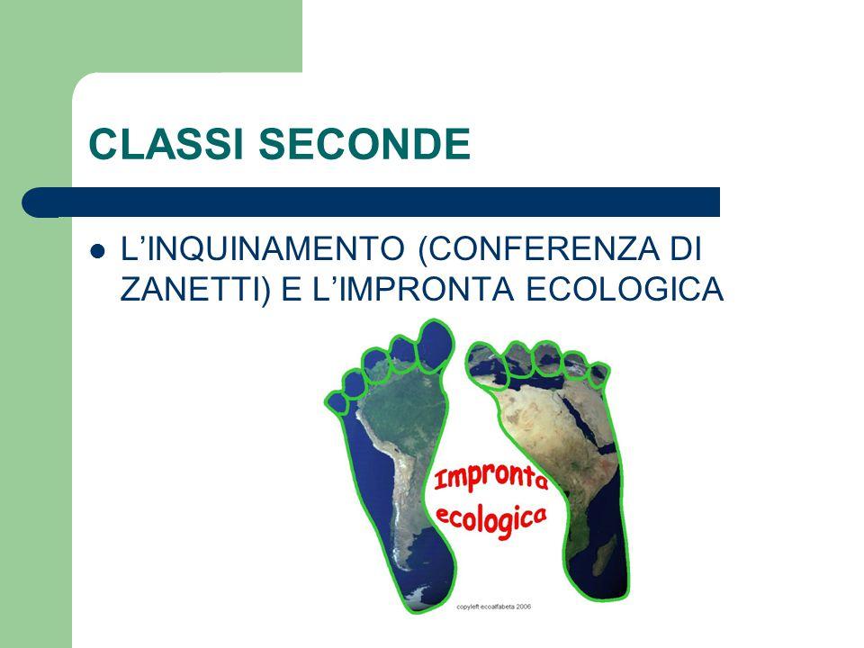 CLASSI SECONDE L'INQUINAMENTO (CONFERENZA DI ZANETTI) E L'IMPRONTA ECOLOGICA