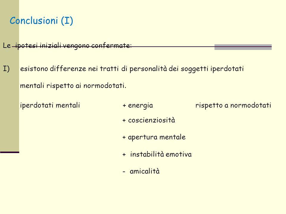 Conclusioni (I) Le ipotesi iniziali vengono confermate: I) esistono differenze nei tratti di personalità dei soggetti iperdotati mentali rispetto ai n