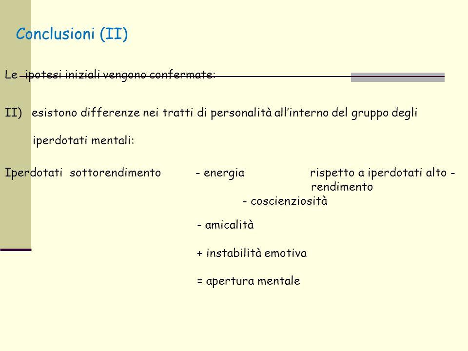 Conclusioni (II) Le ipotesi iniziali vengono confermate: II) esistono differenze nei tratti di personalità all'interno del gruppo degli iperdotati men