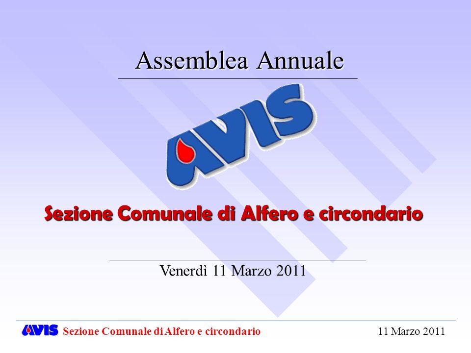 Assemblea Annuale Venerdì 11 Marzo 2011 Sezione Comunale di Alfero e circondario 11 Marzo 2011 Sezione Comunale di Alfero e circondario