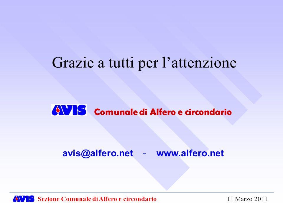 Grazie a tutti per l'attenzione Sezione Comunale di Alfero e circondario 11 Marzo 2011 Comunale di Alfero e circondario avis@alfero.net - www.alfero.net
