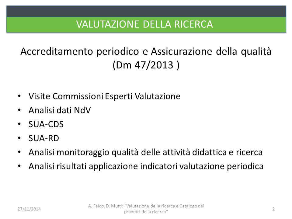 VALUTAZIONE DELLA RICERCA Accreditamento periodico e Assicurazione della qualità (Dm 47/2013 ) Visite Commissioni Esperti Valutazione Analisi dati NdV