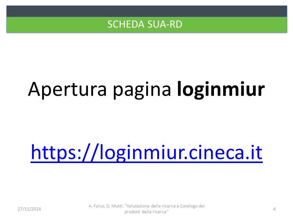SCHEDA SUA-RD Apertura pagina loginmiur https://loginmiur.cineca.it A. Falco, D. Mutti: