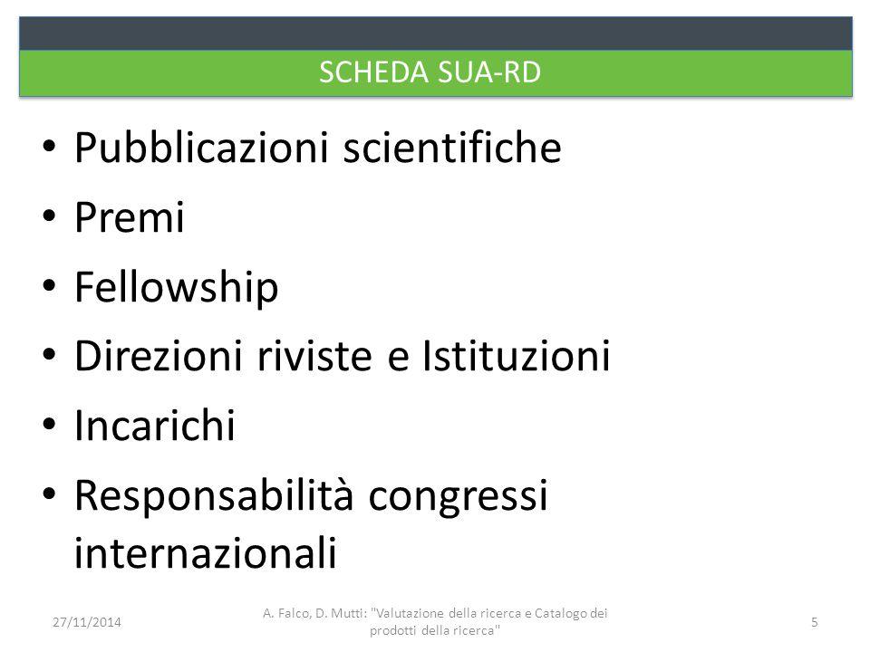 SCHEDA SUA-RD Pubblicazioni scientifiche Premi Fellowship Direzioni riviste e Istituzioni Incarichi Responsabilità congressi internazionali A. Falco,