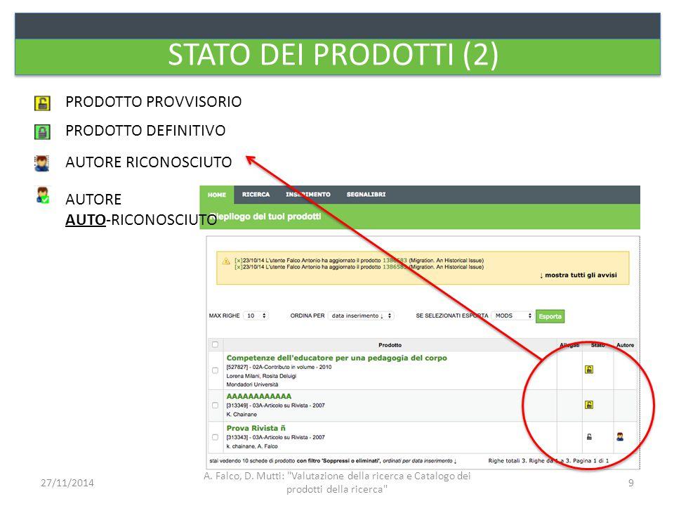 STATO DEI PRODOTTI (2) PRODOTTO PROVVISORIO PRODOTTO DEFINITIVO AUTORE RICONOSCIUTO A. Falco, D. Mutti: