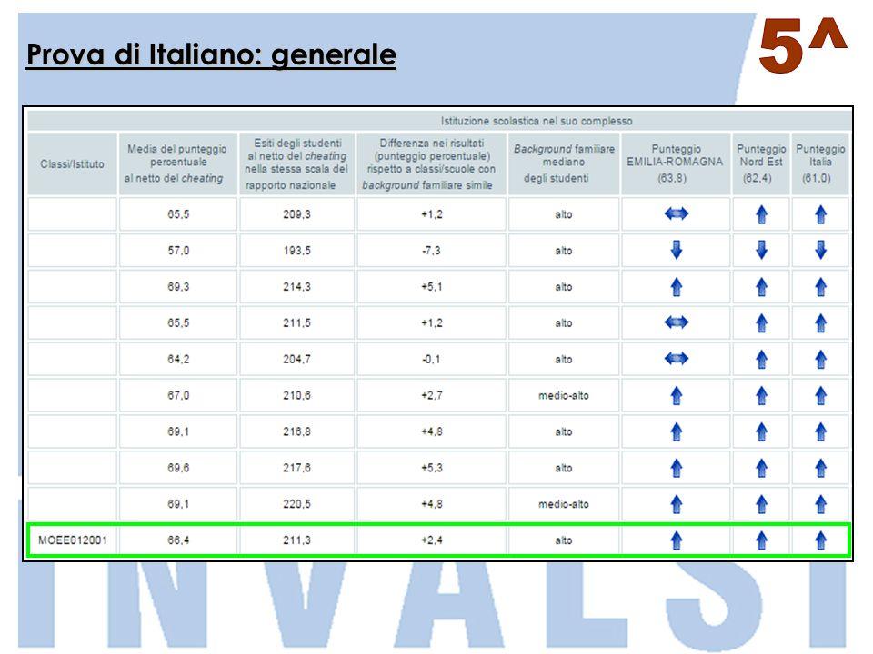 Prova di Italiano: generale