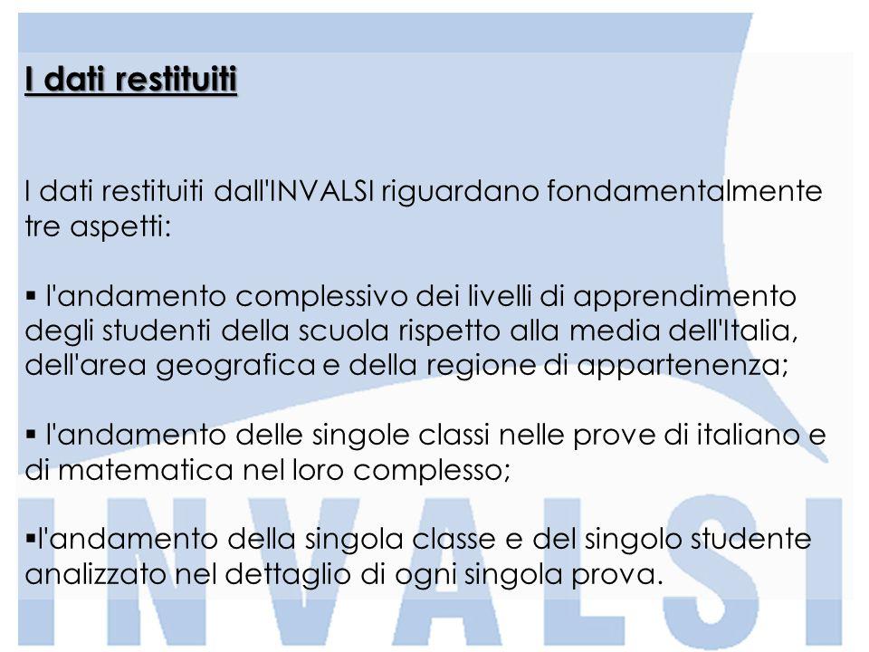 I dati restituiti I dati restituiti dall INVALSI riguardano fondamentalmente tre aspetti:  l andamento complessivo dei livelli di apprendimento degli studenti della scuola rispetto alla media dell Italia, dell area geografica e della regione di appartenenza;  l andamento delle singole classi nelle prove di italiano e di matematica nel loro complesso;  l andamento della singola classe e del singolo studente analizzato nel dettaglio di ogni singola prova.