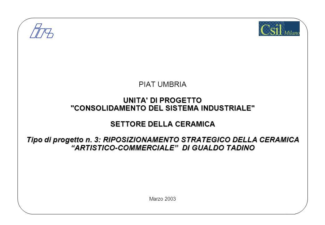 0 UNITA DI PROGETTO CONSOLIDAMENTO DEL SISTEMA INDUSTRIALE SETTORE DELLA CERAMICA Tipo di progetto n.