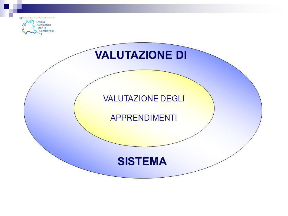 SISTEMA VALUTAZIONE DI VALUTAZIONE DEGLI APPRENDIMENTI