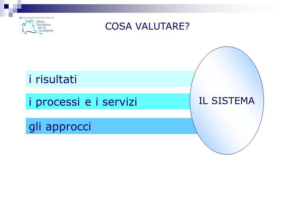 COSA VALUTARE? i risultati i processi e i servizi gli approcci IL SISTEMA