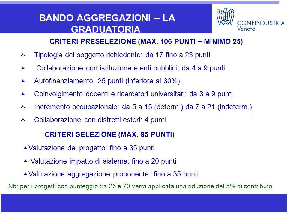 BANDO AGGREGAZIONI – LA GRADUATORIA Tipologia del soggetto richiedente: da 17 fino a 23 punti Collaborazione con istituzione e enti pubblici: da 4 a 9