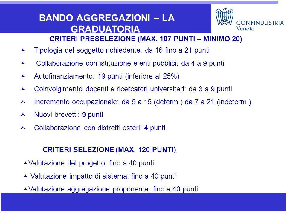 BANDO AGGREGAZIONI – LA GRADUATORIA Tipologia del soggetto richiedente: da 16 fino a 21 punti Collaborazione con istituzione e enti pubblici: da 4 a 9