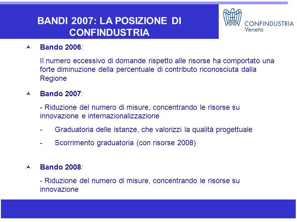 Bando 2006: Il numero eccessivo di domande rispetto alle risorse ha comportato una forte diminuzione della percentuale di contributo riconosciuta dalla Regione BANDI 2007: LA POSIZIONE DI CONFINDUSTRIA Bando 2007: - Riduzione del numero di misure, concentrando le risorse su innovazione e internazionalizzazione -Graduatoria delle istanze, che valorizzi la qualità progettuale -Scorrimento graduatoria (con risorse 2008) Bando 2008: - Riduzione del numero di misure, concentrando le risorse su innovazione