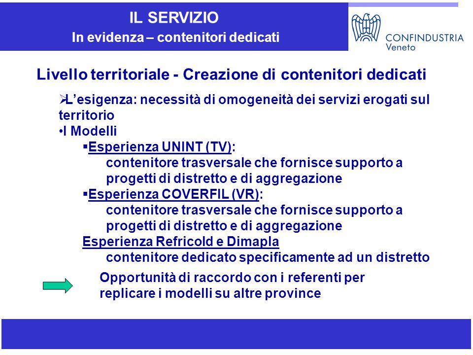 Formazione finanziata  L'esigenza: necessità di omogeneità dei servizi erogati sul territorio I Modelli  Esperienza UNINT (TV): contenitore trasvers