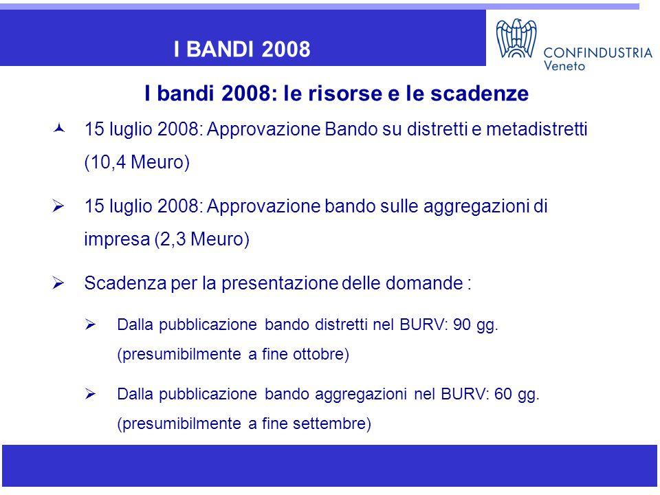 15 luglio 2008: Approvazione Bando su distretti e metadistretti (10,4 Meuro)  15 luglio 2008: Approvazione bando sulle aggregazioni di impresa (2,3 M