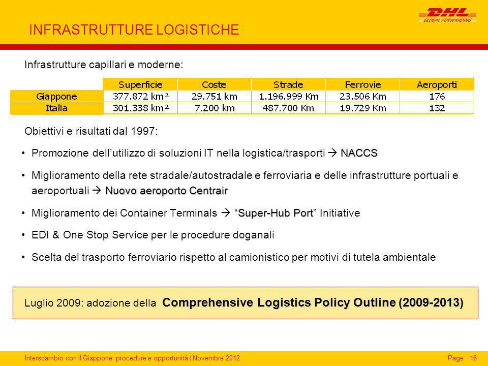 Interscambio con il Giappone: procedure e opportunità | Novembre 2012Page INFRASTRUTTURE LOGISTICHE Infrastrutture capillari e moderne: Obiettivi e ri