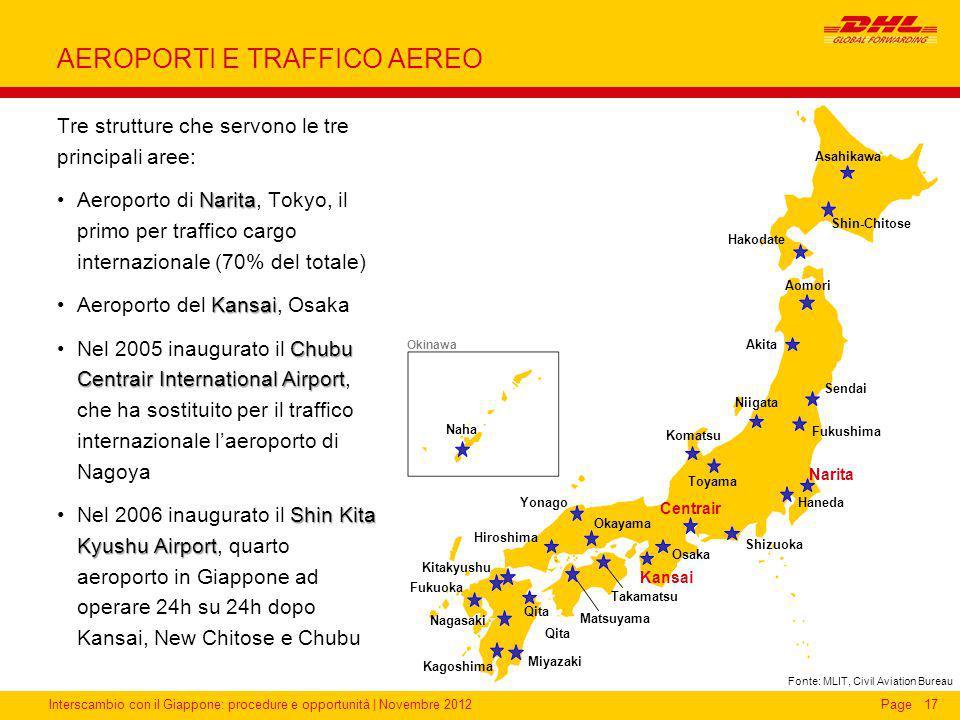Interscambio con il Giappone: procedure e opportunità | Novembre 2012Page AEROPORTI E TRAFFICO AEREO Tre strutture che servono le tre principali aree: