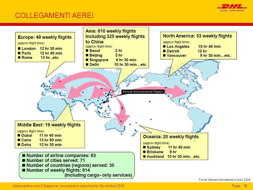 Interscambio con il Giappone: procedure e opportunità | Novembre 2012Page COLLEGAMENTI AEREI 18 Fonte: Kansai International Airport, 2008
