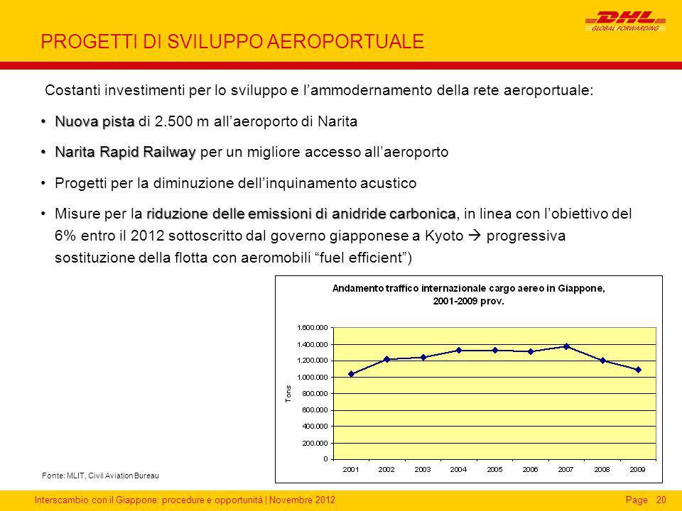 Interscambio con il Giappone: procedure e opportunità | Novembre 2012Page PROGETTI DI SVILUPPO AEROPORTUALE Costanti investimenti per lo sviluppo e l'