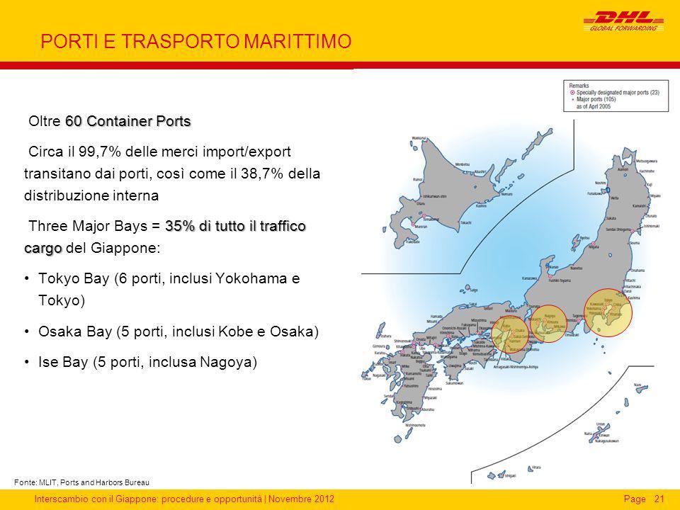 Interscambio con il Giappone: procedure e opportunità | Novembre 2012Page PORTI E TRASPORTO MARITTIMO 60 Container Ports Oltre 60 Container Ports Circ