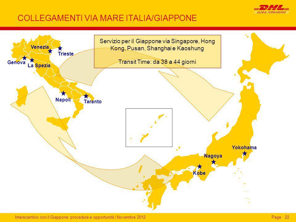 Interscambio con il Giappone: procedure e opportunità | Novembre 2012Page COLLEGAMENTI VIA MARE ITALIA/GIAPPONE 22 Yokohama Nagoya Kobe Genova Napoli