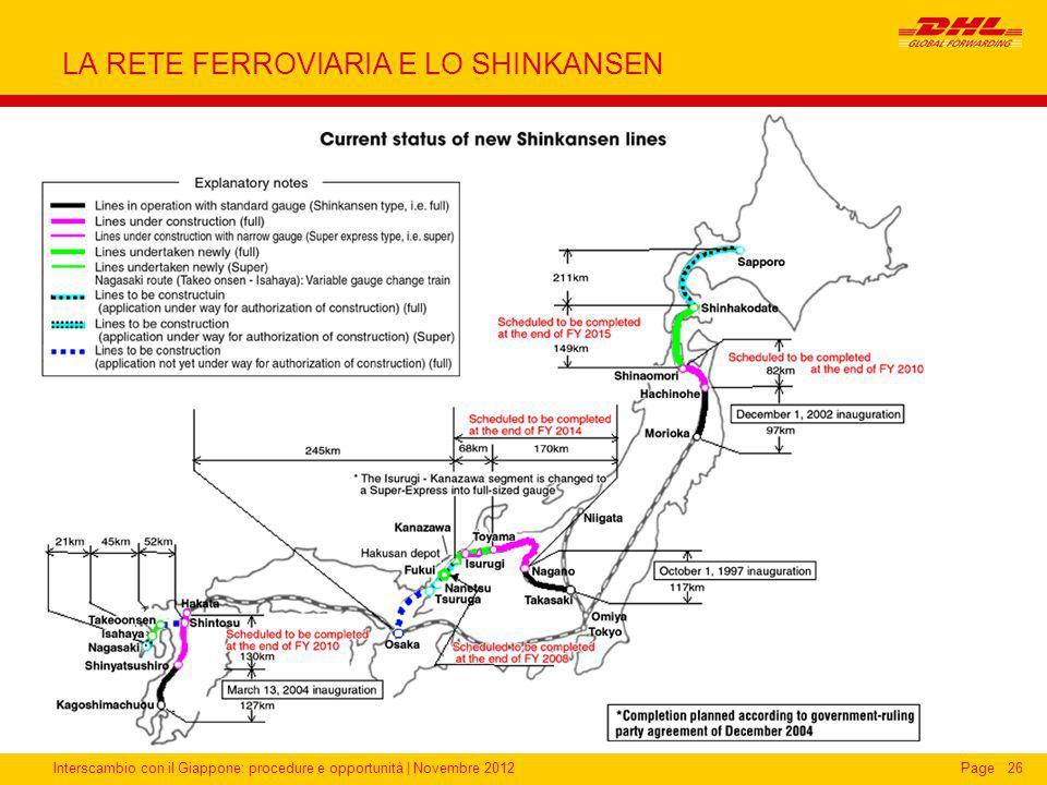 Interscambio con il Giappone: procedure e opportunità | Novembre 2012Page LA RETE FERROVIARIA E LO SHINKANSEN 26