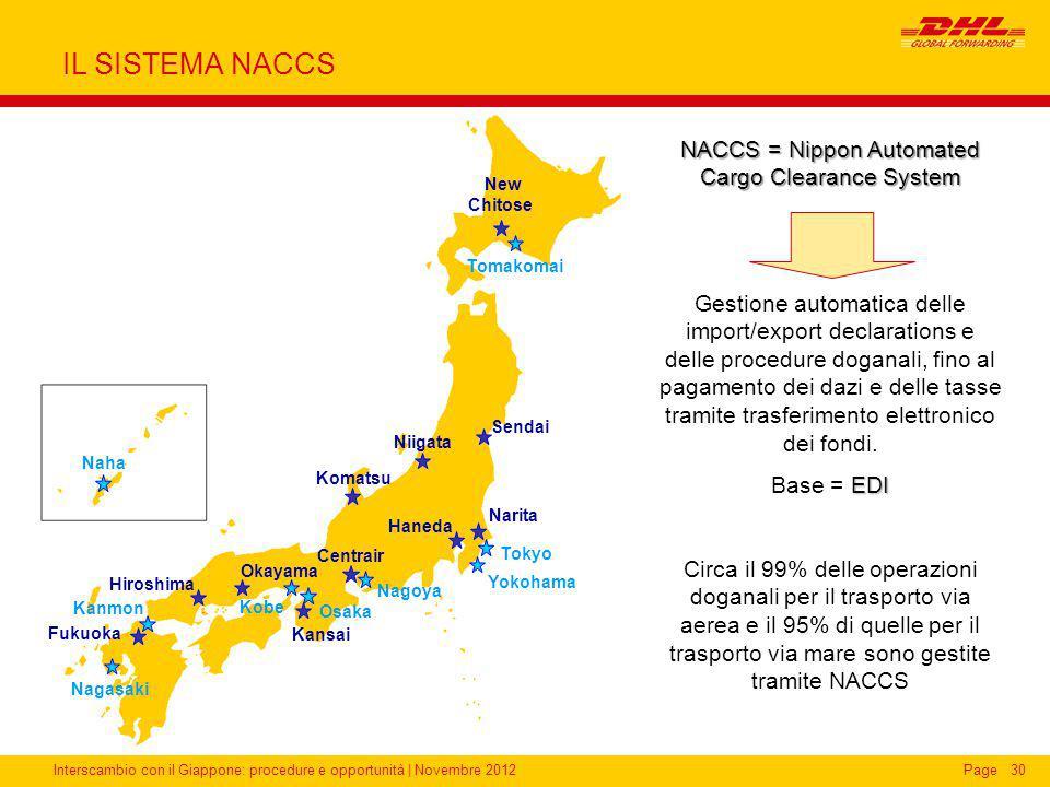 Interscambio con il Giappone: procedure e opportunità | Novembre 2012Page IL SISTEMA NACCS 30 New Chitose Sendai Narita Niigata Komatsu Haneda Centrai
