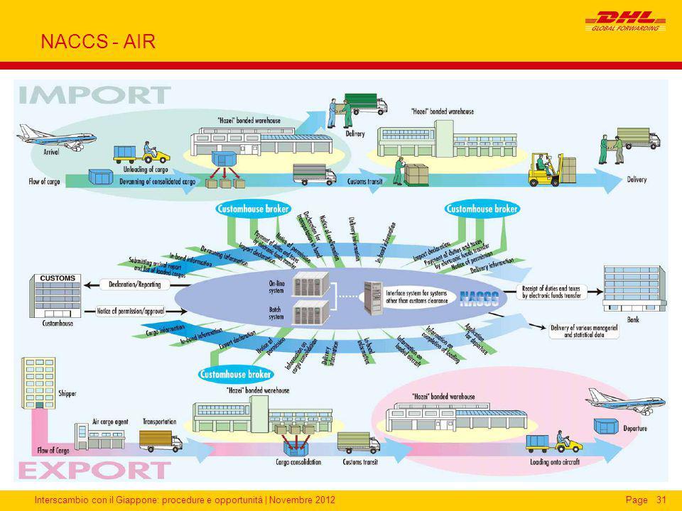 Interscambio con il Giappone: procedure e opportunità | Novembre 2012Page NACCS - AIR 31