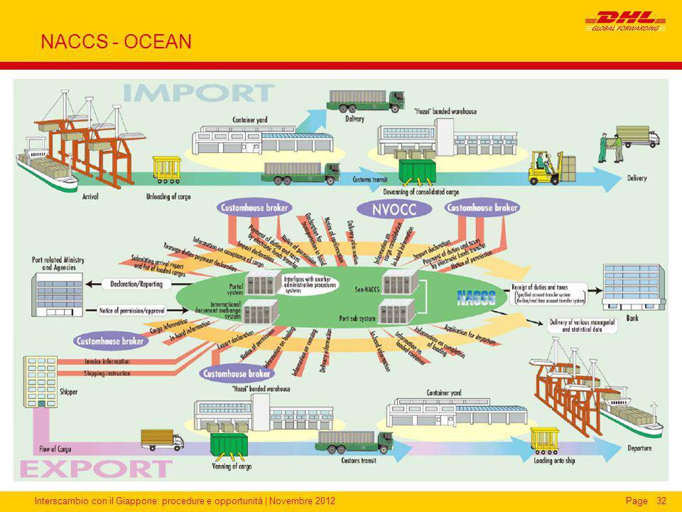 Interscambio con il Giappone: procedure e opportunità | Novembre 2012Page NACCS - OCEAN 32