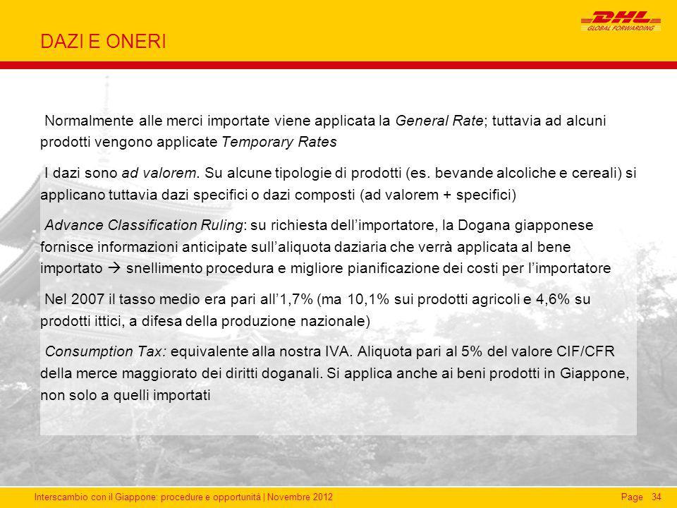 Interscambio con il Giappone: procedure e opportunità | Novembre 2012Page DAZI E ONERI Normalmente alle merci importate viene applicata la General Rat