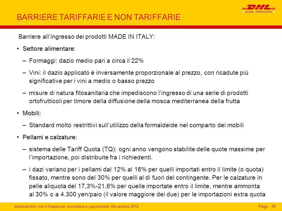 Interscambio con il Giappone: procedure e opportunità | Novembre 2012Page BARRIERE TARIFFARIE E NON TARIFFARIE Barriere all'ingresso dei prodotti MADE