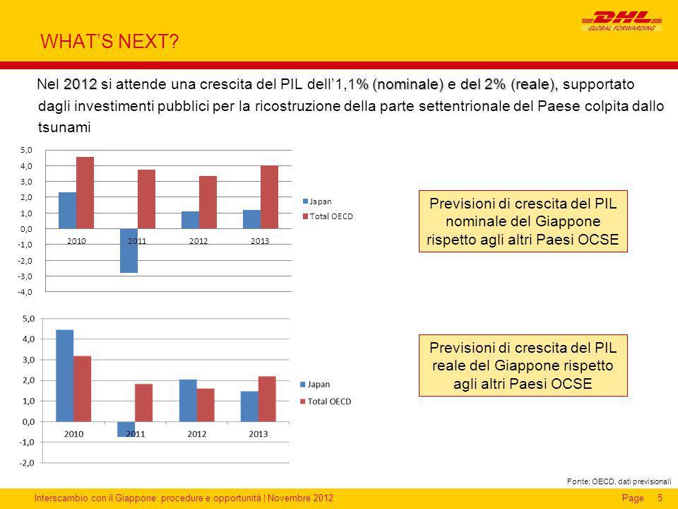 Interscambio con il Giappone: procedure e opportunità | Novembre 2012Page WHAT'S NEXT? 2012% (nominale)del 2% (reale), Nel 2012 si attende una crescit