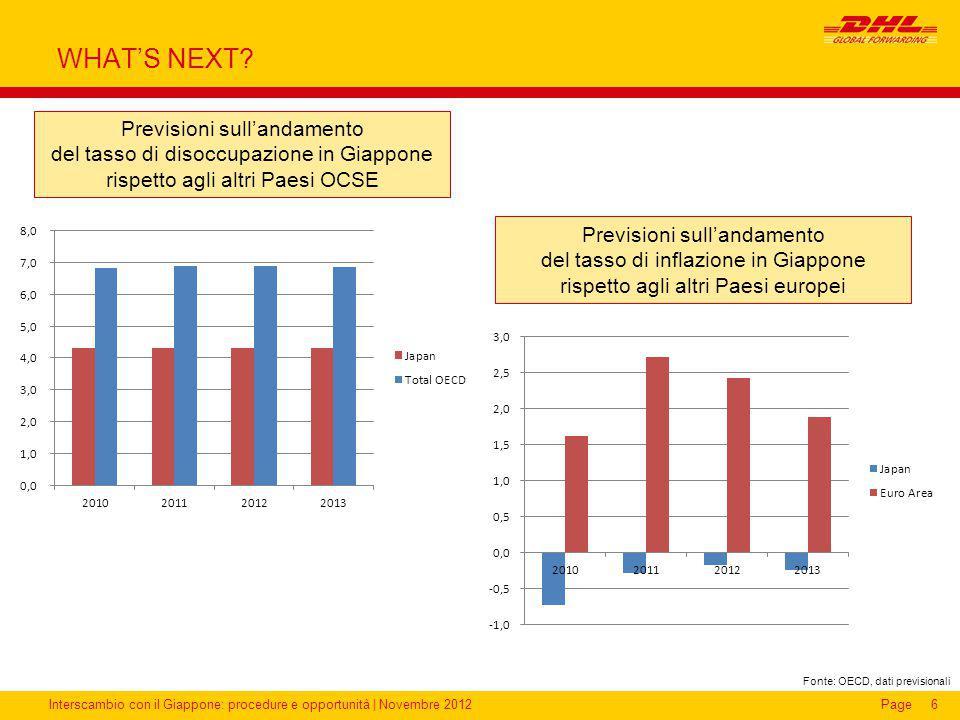 Interscambio con il Giappone: procedure e opportunità | Novembre 2012Page WHAT'S NEXT? 6 Previsioni sull'andamento del tasso di disoccupazione in Giap