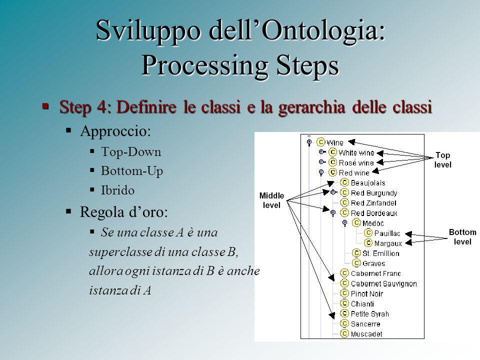 15 Sviluppo dell'Ontologia: Processing Steps  Step 4: Definire le classi e la gerarchia delle classi  Approccio:  Top-Down  Bottom-Up  Ibrido  Regola d'oro:  Se una classe A è una superclasse di una classe B, allora ogni istanza di B è anche istanza di A